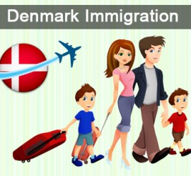 Procedure for Denmark Immigration